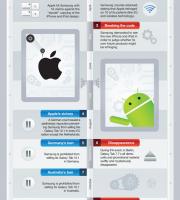 guerra brevetti apple samsung