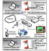 home-os-microsoft