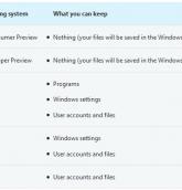 Upgrading-to-Windows-8